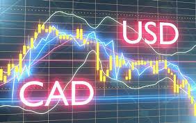 Triển vọng giá đô la Canada: Mục tiêu đột phá USD / CAD Xu hướng cực đoan