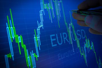 EUR / USD, Chỉ số USD và nhiều biểu đồ khác cho tuần tới